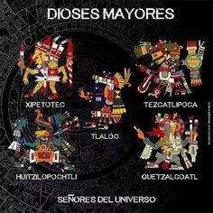 dioses aztecas