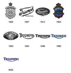 Evolution of a logo « TWWHLSPLS