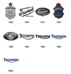 Evolution of Triumph logo