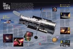 From Space to Earth - Kids Discover Space