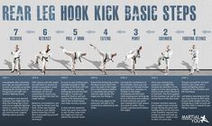 Spinning Hook Kick step by step