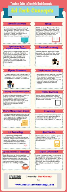 Infographic: Teachers' Guide to Trendy EdTech Concepts - Getting Smart by Guest Author - 21stedchat, edchat, EdTech, infographic, students