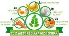 Moringa jest drzewem, które rośnie w obszarach tropikalnych i podzwrotnikowych. Zioła dostępne są w sklepach zielarskich. Drzewo to ma liście i st ...