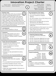 Iatf  Gap Assessment Checklist  Iatf Checklist