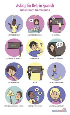 FREE Spanish Classroom Commands Printable Posters and two additional materials for Spanish Teachers to use during the beginning of the year. Los mandatos de clase: Asking for Help in Spanish printable poster and Spanish classroom decor Spanish Lessons For Kids, Spanish Basics, Spanish 101, French Lessons, Spanish Classroom Decor, Classroom Posters, Classroom Ideas, Spanish Posters, Spanish Songs