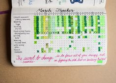 Bullet Journal for Busy Families with Candace Madera