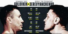 Golovkin vs Derevyanchenko: Date, Time, TV And Live Stream Info - Get Fight News Gennady Golovkin, Canelo Alvarez, Madison Square Garden, Rebounding, Boxing, Comebacks, Sport, Face, Deporte