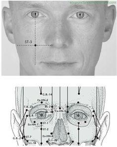 Juliao (St 3) titik penting wajah