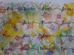 Detail, Genesis Poem in 64 Words, V. Atkinson 2011.