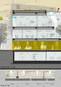 kolokyum.com - Galeri: 1. Ödül - Adana Çukurova İlçe Belediyesi Hizmet Binası ve Kültür Merkezi Ulusal Mimari Proje Yarışması