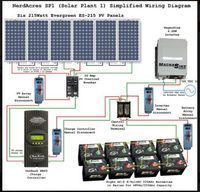 Basic wire diagram of a solar electric system gratitude home solar power system wiring diagram eee community asfbconference2016 Gallery