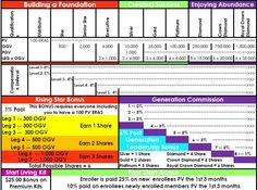 Compensation Plan Quick reference