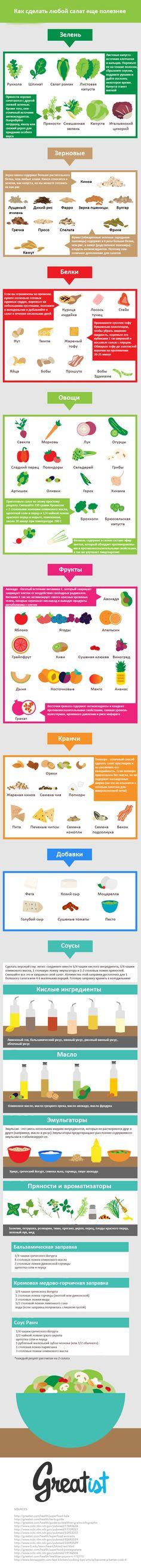 Как сделать салат еще полезнее