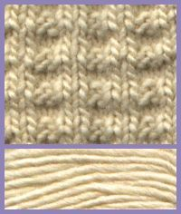 Guide To Yarn Substitutions.  Discontinued yarn or skeins that will cost you and arm or leg and maybe your first born's as well??  How to pick a perfect yarn for your project.