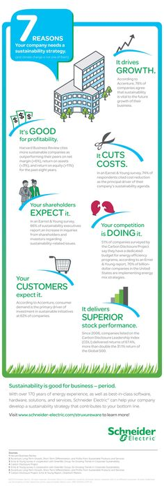 INFOGRAPHIC: 7 Reasons your Company needs a Sustainability Strategy - Schneider Electric Blog