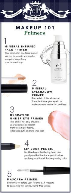 Before any flashy color or perfect finish, a PRIMER is a must, Elfette! It's lesson 1 of our Back to Beauty School regimen and I've put together a study-guide just for YOU. There's a primer for every type of skin and any kind of finish you want your foundation and face makeup to achieve.