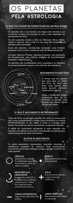 Os Planetas pela Astrologia - Café com Astrologia Venus Jupiter, Zodiac Signs Astrology, Wicca Witchcraft, Frame Of Mind, Little Bit, Sistema Solar, Book Of Shadows, Science And Nature, Spelling