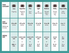 knitting needle gauge chart - useful when looking for the right wool weight for a particular pattern