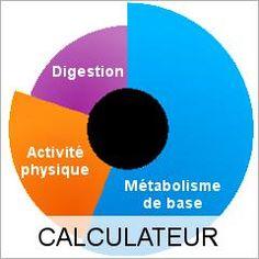 http://www.psychomedia.qc.ca/sante/calcul-metabolisme-de-base-besoin-quotidien-en-calories