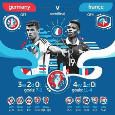 SEMIFINAL2 GERFRA || The War of superstars will be held at Stade Velodrome this…