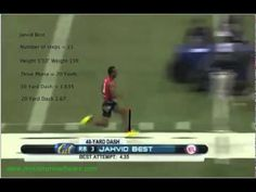 How to Train Like an Olympic Sprinter - RUNNER'S BLUEPRINT