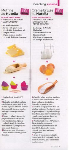 #ClippedOnIssuu from Gourmand N 262