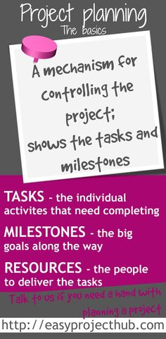 Planning a project will help you deliver successfully #projectmanagement