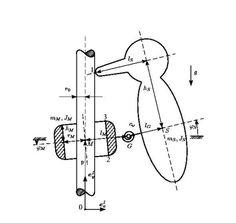 Resultado de imagen de walking toy physics