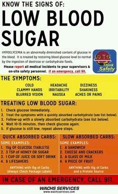 Low bloods symptoms