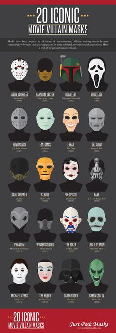 Infographic: 20 Most Iconic Villain Masks In Movie History - DesignTAXI.com
