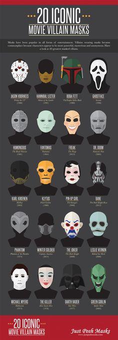 Herken jij deze iconische gezichten? Je film-trivia kan je natuurlijk altijd aanvullen via ons exceptioneel aanbieding aan films! http://www.despil.be/programma/2015-2016/film