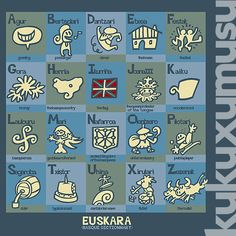 Basic Basque Phrases for Travelers to Basque Country will show you a handful of helpful phrases to make traveling in Pais Vasco easier. European Languages, Love Languages, Bay Of Biscay, Basque Country, France, My Heritage, Bilbao, Adventure Is Out There, Spanish