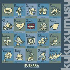 La lengua vasca es enteramente sin relación a cualquier lengua actual o extinto, un hecho que históricamente ha puesto de manifiesto una separación entre el euskera y la cultura española. Euskera fue hablado antes de la colonización de España por el imperio romano, y es la única lengua tribal pre-romano superviviente en España.