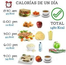 Best Keto Diet Plan – Best Solution for Weigh Loss Healthy Menu, Healthy Meal Prep, Health And Nutrition, Healthy Drinks, Healthy Cooking, Healthy Habits, Healthy Snacks, Healthy Eating, Healthy Recipes