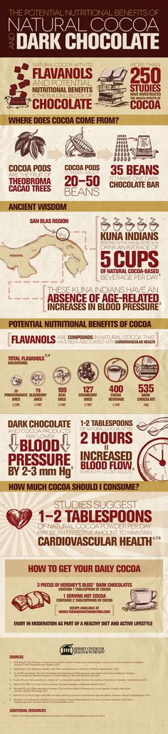 Epicatechin In Dark Chocolate Enhances Skeletal Muscle Function - Healty fitness home cleaning Herbalife, Health And Nutrition, Health And Wellness, Nutrition Club, Nutrition Quotes, Nutrition Classes, Proper Nutrition, Child Nutrition, Nutrition Education