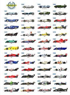 50 years of Lola cars - 1958-2008