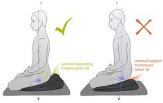 Correct Posture for meditation is very important, always keep a straight spine.