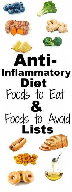 Diet: List of Foods to Eat and Avoid Anti-inflammatory diet foods to eat and foods to avoid LISTS.Anti-inflammatory diet foods to eat and foods to avoid LISTS. Diverticulitis Diet, Hypothyroidism Diet, Osteoporosis Diet, Gout Diet, Thyroid Diet, Anti Inflammatory Recipes, Food Lists, Diet Recipes, Diet Foods