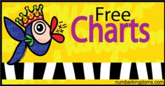 Math Charts - FREE. Learn more at  NumberKingdoms.com