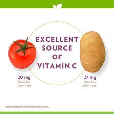 Just another reason to eat more potatoes! 🥔 • • • 📸 : Potato Goodness Potato Nutrition, Vitamin C, Potatoes, Eat, Potato