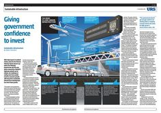 The Road to Low Carbon Infrastructure Newspaper Design, Save The Planet, Journalism, Magazine Design, Climate Change, Sustainability, Investing, Engineering, Social Media