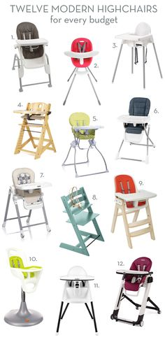 twelve modern highchairs (for every budget)