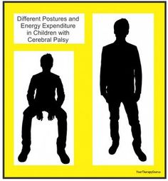 Different Postures and Energy Expenditure in Children with Cerebral Palsy  - pinned by @PediaStaff – Please Visit  ht.ly/63sNt for all our ped therapy, school & special ed pins