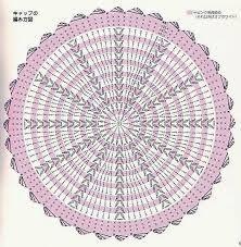 Resultado de imagem para sousplat crochê gráfico