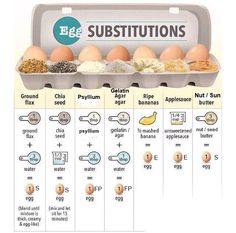 THM Egg Subs at a glance - Use grass fed gelatin eg Great Lakes