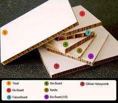 X-board (Xanita), Re-board (Design Force), BioBoard (PlyVeneer), Falconboard (Hexacomb Pregis)