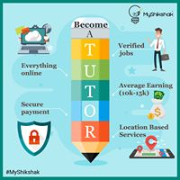 Would you like to share your knowledge? Join and become a tutor. Home Tutors, Part Time Jobs, How To Become, Students, Knowledge, Join, Technology, Teaching, Education