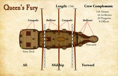 About Bruce Heard and New Stories: Skyship Combat Mechanics V