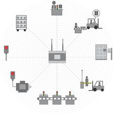 What IIoT Means for the Factory Floor