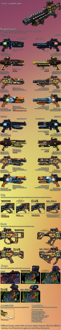 Laser Weapons Guide